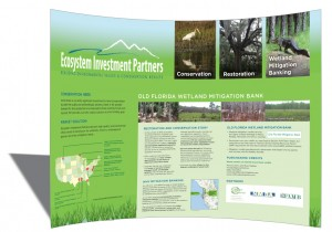 Tradeshow Booth Design for Ecosystem Investment Partners