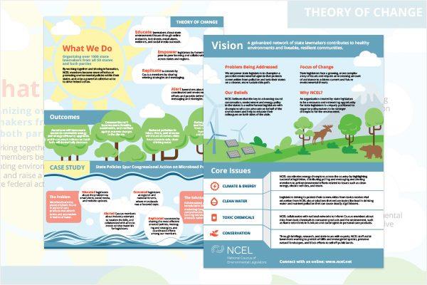 Print design for nonprofit, National Caucus of Environmental Legislators