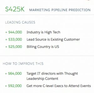 Pardot Einstein Campaign Insights