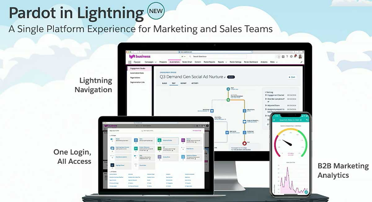 Pardot Lightning is coming in Winter 19!