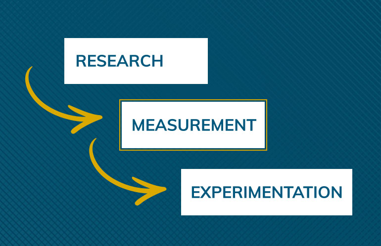 Pillar 2: Measurement