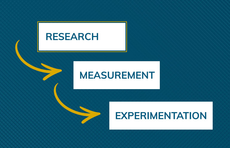 Pillar 1: Research