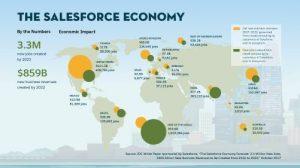 The Salesforce Economy